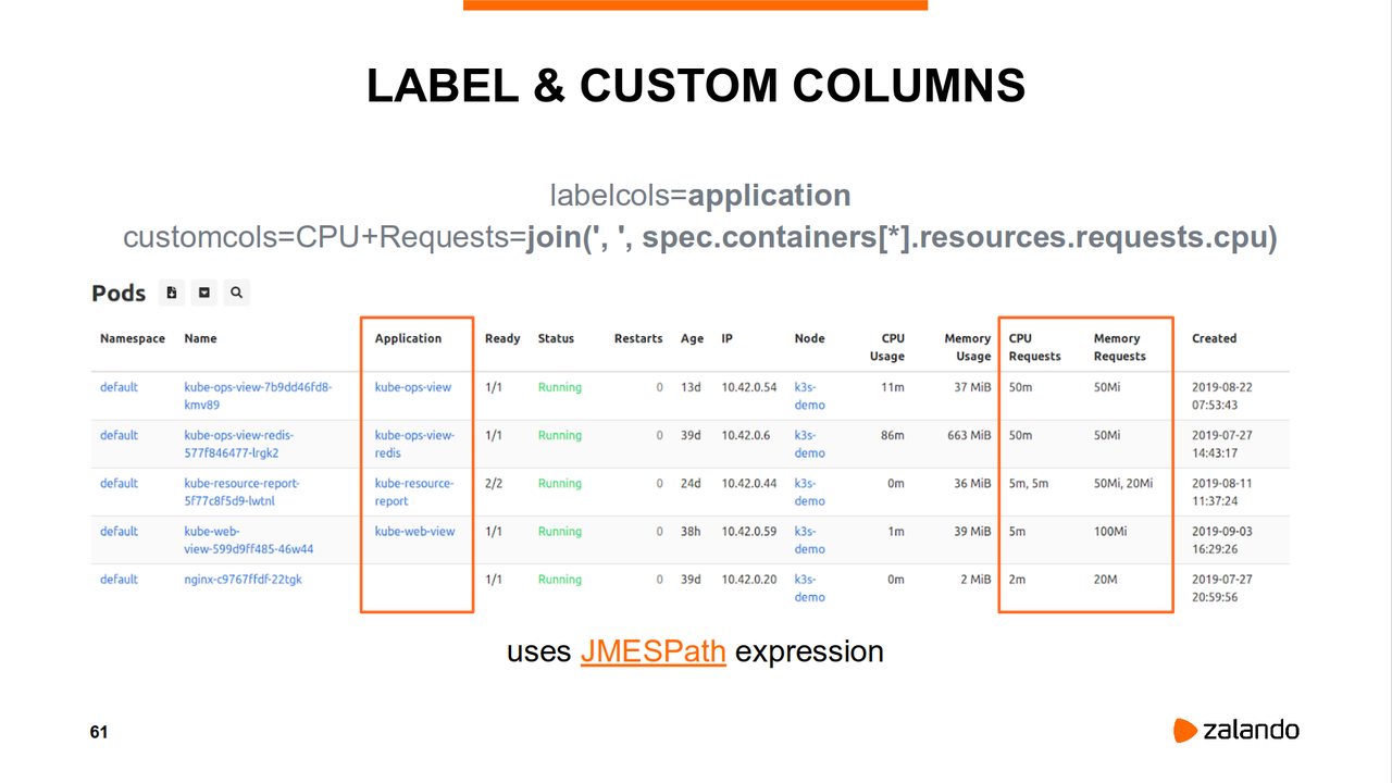 Kubernetes Web View: Label and Custom Columns